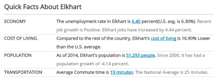 quick-facts-about-elkhart-indiana