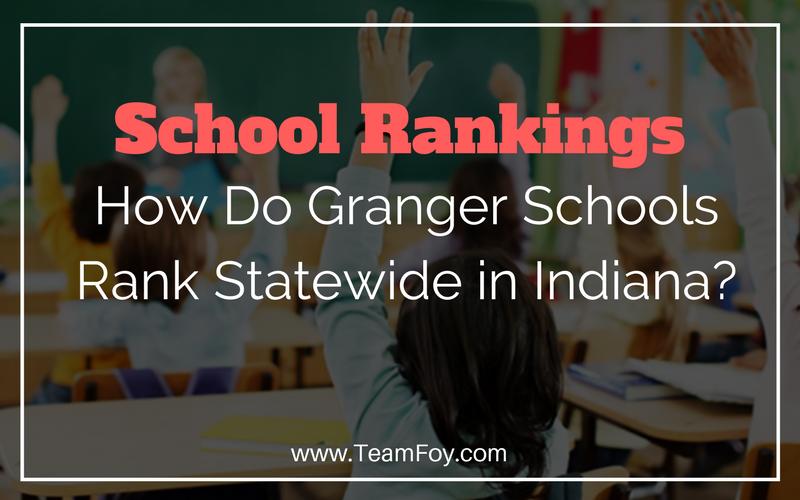 granger school rankings penn harris madison schools